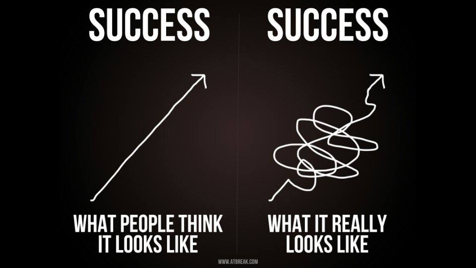 What success looks like! (I stole this off of a FB post so if it is yours let me know and I will credit you) :)